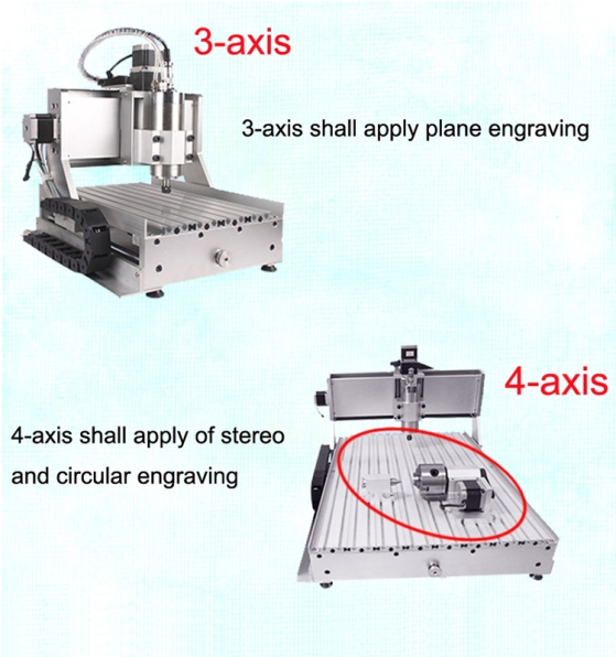 Desktop CNC Engraving Machine 3